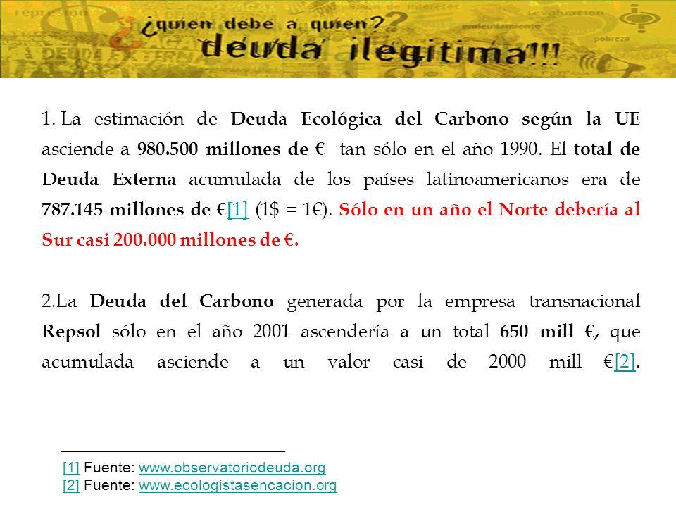 La estimación de Deuda Ecológica del Carbono según la UE asciende a 980.500 millones de € tan sólo en el año 1990. El total de Deuda Externa acumulada de los países latinoamericanos era de 787.145 millones de €[1] (1$ = 1€). Sólo en un año el Norte debería al Sur casi 200.000 millones de €.